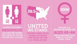 Sleep Pink Infographic -portions